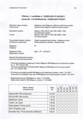 Certifikát ES příloha