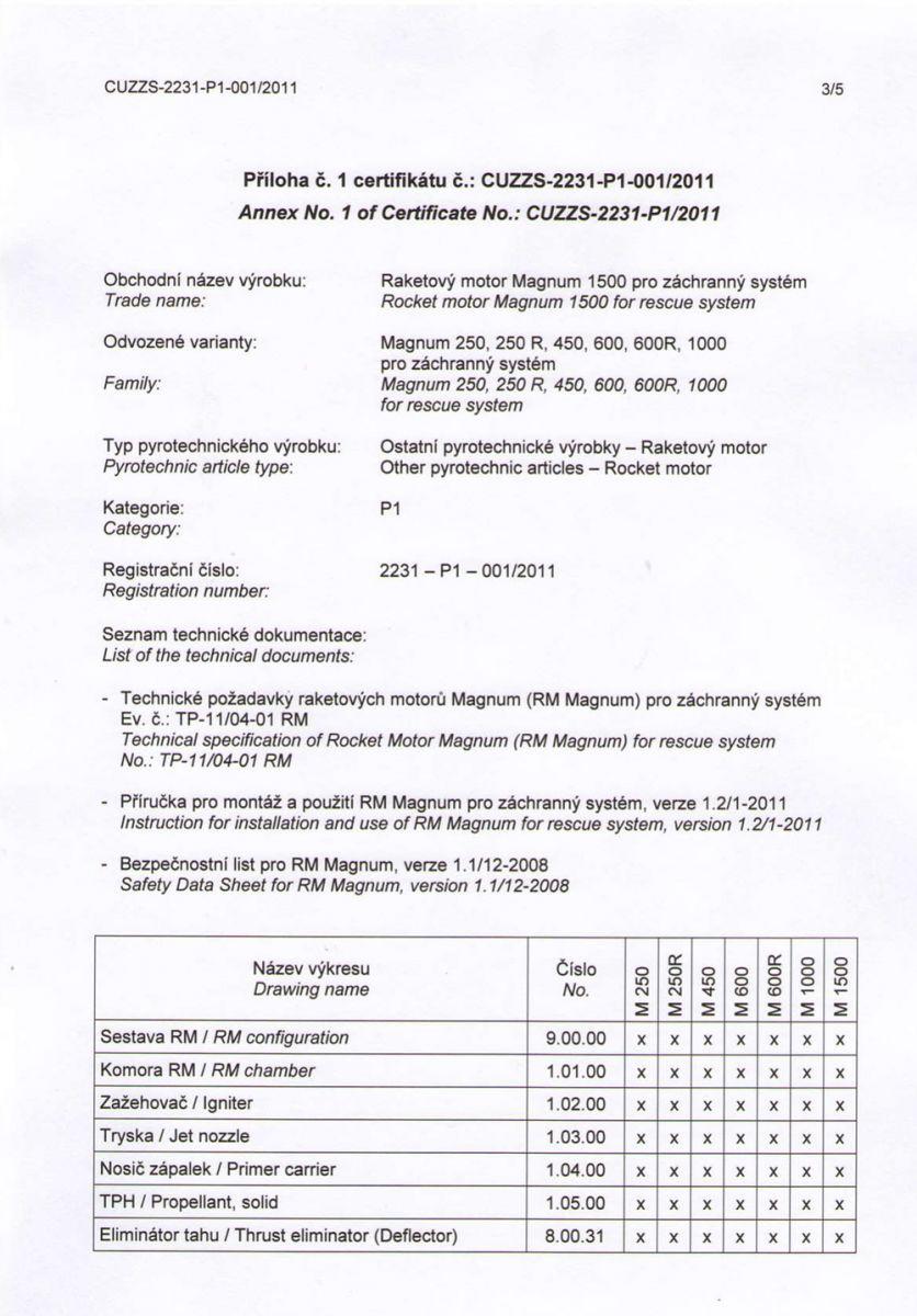 Certificate for rocket engine - appendix